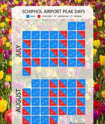 Schiphol peak days