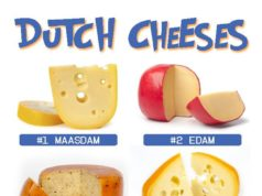 Did you know that on average the Dutch eat over 19 kgs of cheese per person per year?