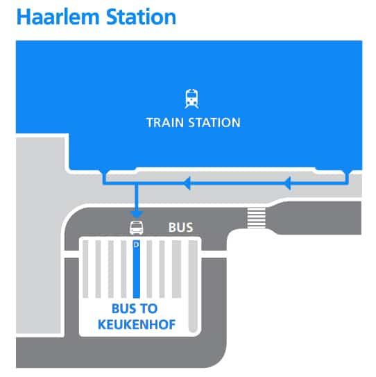 Haarlem bus stop location to Keukenhof
